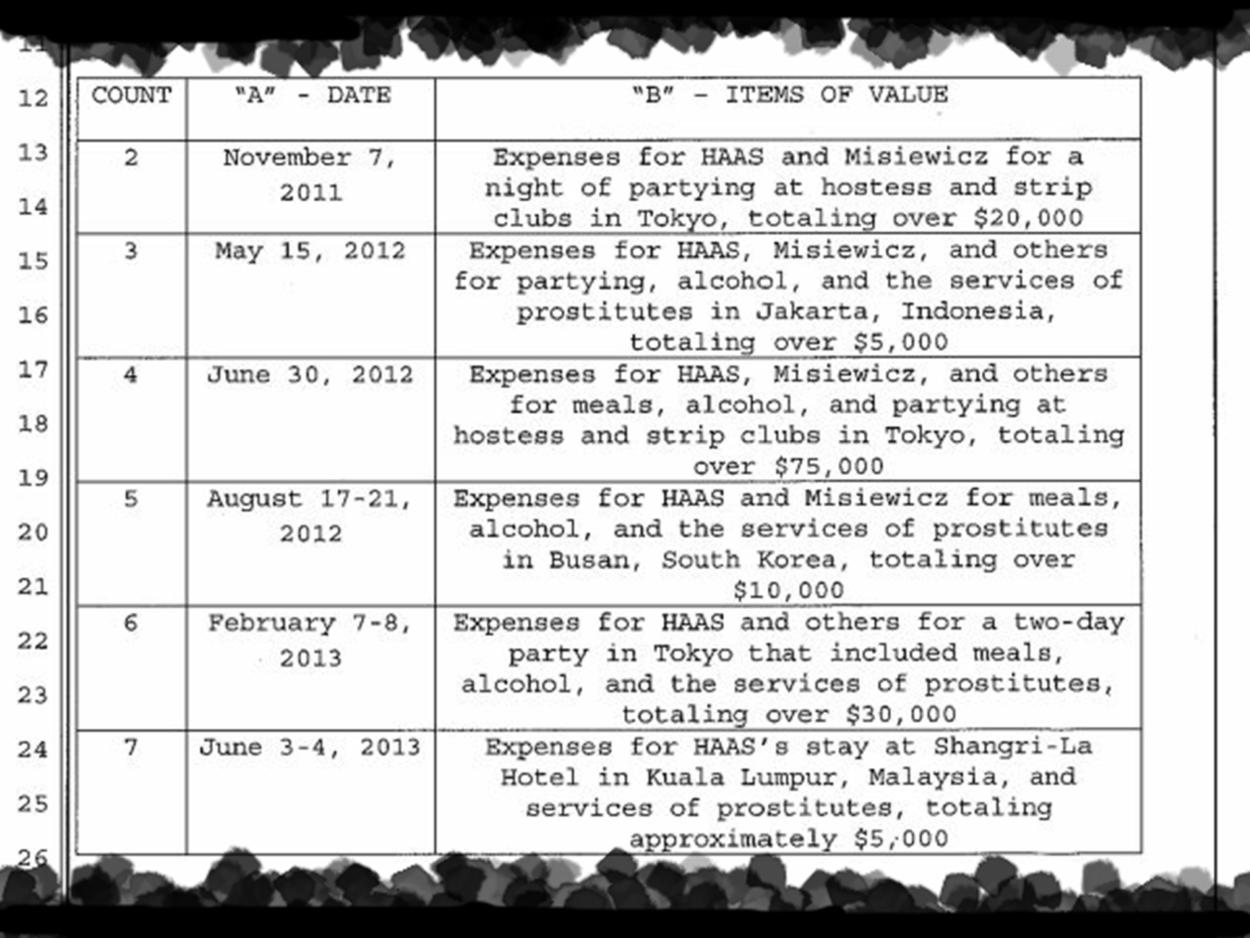 Auszug aus der Anklageschrift